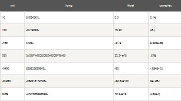 一句python,一句R︱列表、元组、字典、数据类型、自定义模块导入(格式、去重)