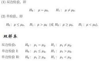 R语言之各种检验
