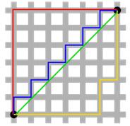 机器学习中的各种相似性、距离度量