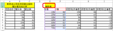 Excel怎么设计不等宽柱的图表