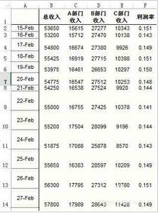 Excel怎么设计一款心电图样式的图表