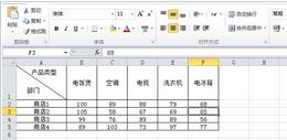 excel怎么使用if函数和名称管理器功能制作动态报表