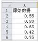 excel表格怎么制作WIFI信号百分比图表