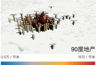 北京学区房报告:大数据告诉你该买哪