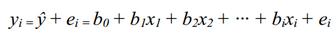 SPSS实例教程:多重线性回归,你用对了么
