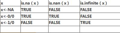 R语言处理缺失数据的高级方法