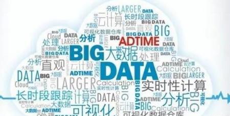 大数据和实时分析的算法分类