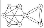Python数据结构与算法之图结构(Graph)实例分析