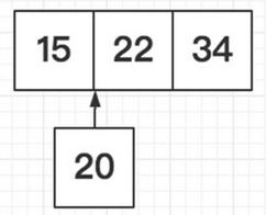数据结构与算法之排序