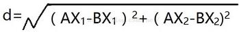 KNN算法思想与应用例子