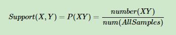 关联规则的评估标准和实现算法