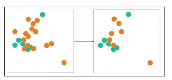 不平衡数据处理常用方法--下采样