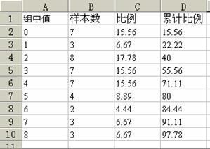 用SPSS调用Excel文件数据