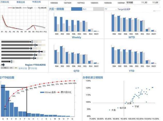如何提升数据分析的能力